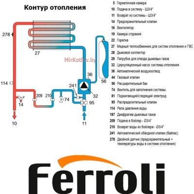 Купить Газовый котел Ferroli Divatech D H F32 (одноконтурный котел, закрытая камера)  4 в Минске с доставкой по Беларуси