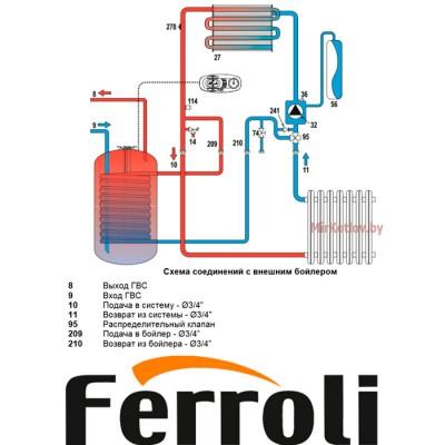 Купить Газовый котел Ferroli Divatech D H F32 (одноконтурный котел, закрытая камера)  5 в Минске с доставкой по Беларуси