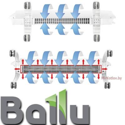 Купить Инверторный электрический конвектор Ballu BEC/EVU-1500-2,5I  4 в Минске с доставкой по Беларуси