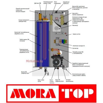 Купить Электрический котел MORA-TOP ELECTRA Light 8 кВт (220/380 В, Чехия)  3 в Минске с доставкой по Беларуси