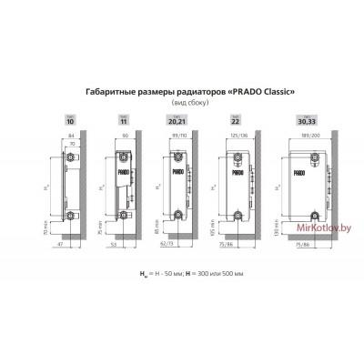 Купить Стальной панельный радиатор Prado Classic тип 22 300x1100  5 в Минске с доставкой по Беларуси