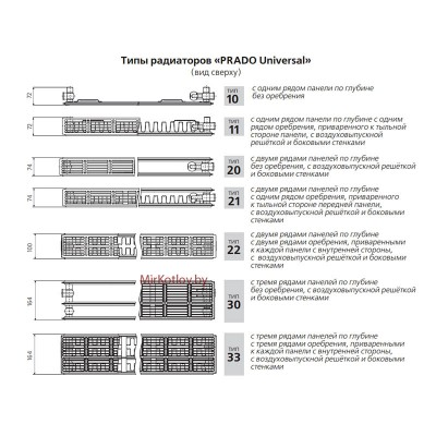 Стальной панельный радиатор Prado Universal тип 22 300x400 (нижнее подключение)