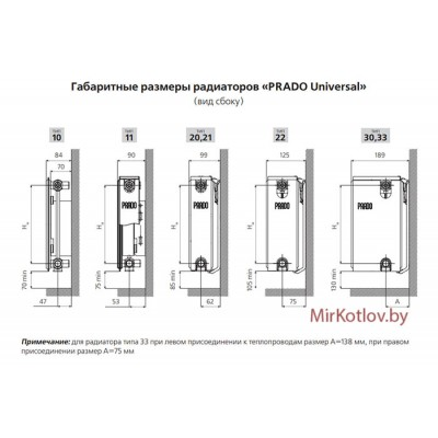 Купить Стальной панельный радиатор Prado Universal тип 11 300x600  5 в Минске с доставкой по Беларуси