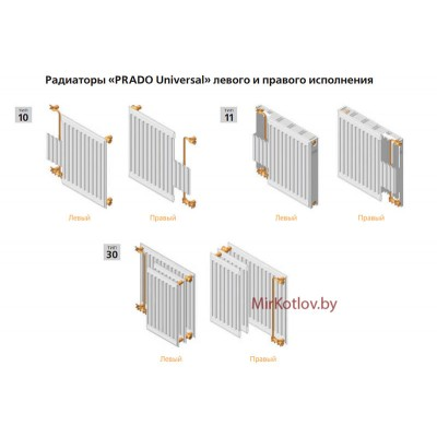 Купить Стальной панельный радиатор Prado Universal тип 22 300x800  4 в Минске с доставкой по Беларуси