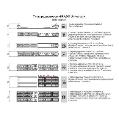 Купить Стальной панельный радиатор Prado Universal тип 22 300x800  6 в Минске с доставкой по Беларуси
