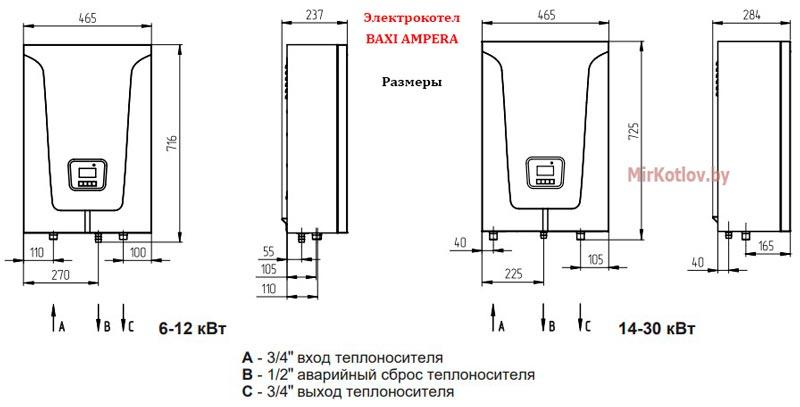 Размеры электрических котлов BAXI AMPERA