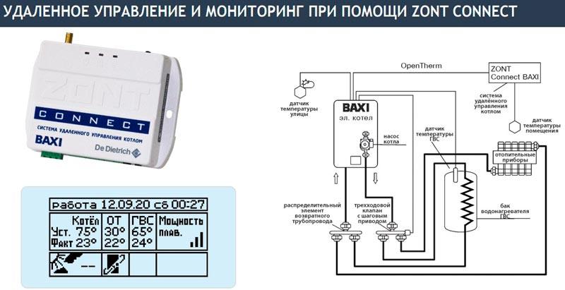 Удаленное управление котлом BAXI AMPERA