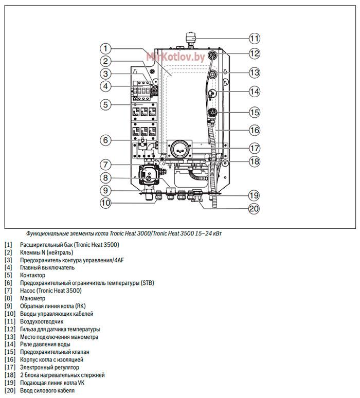 Устройство электрокотла Бош 15-24 кВт
