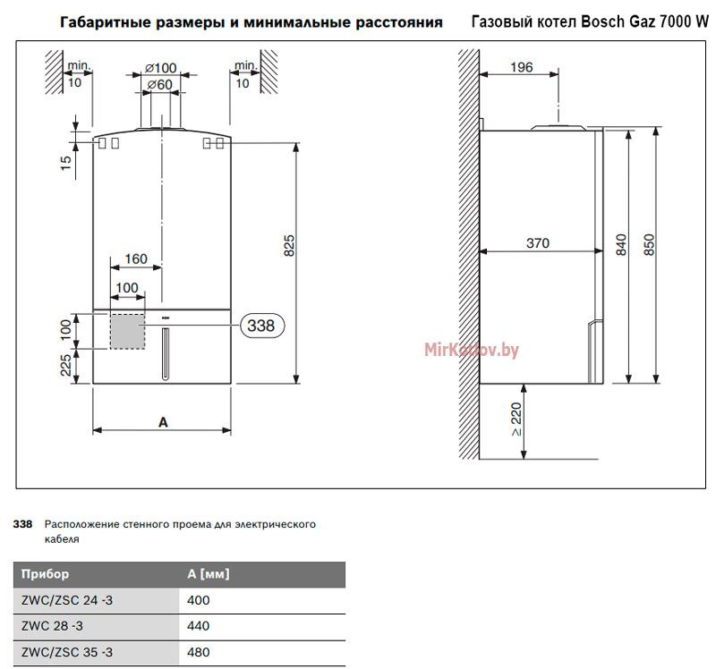 Газовый котел Bosch Gaz 7000 W ZWC 24 MFA