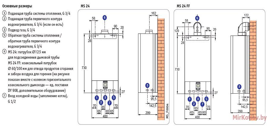 Размеры газового котла De Dietrich ms