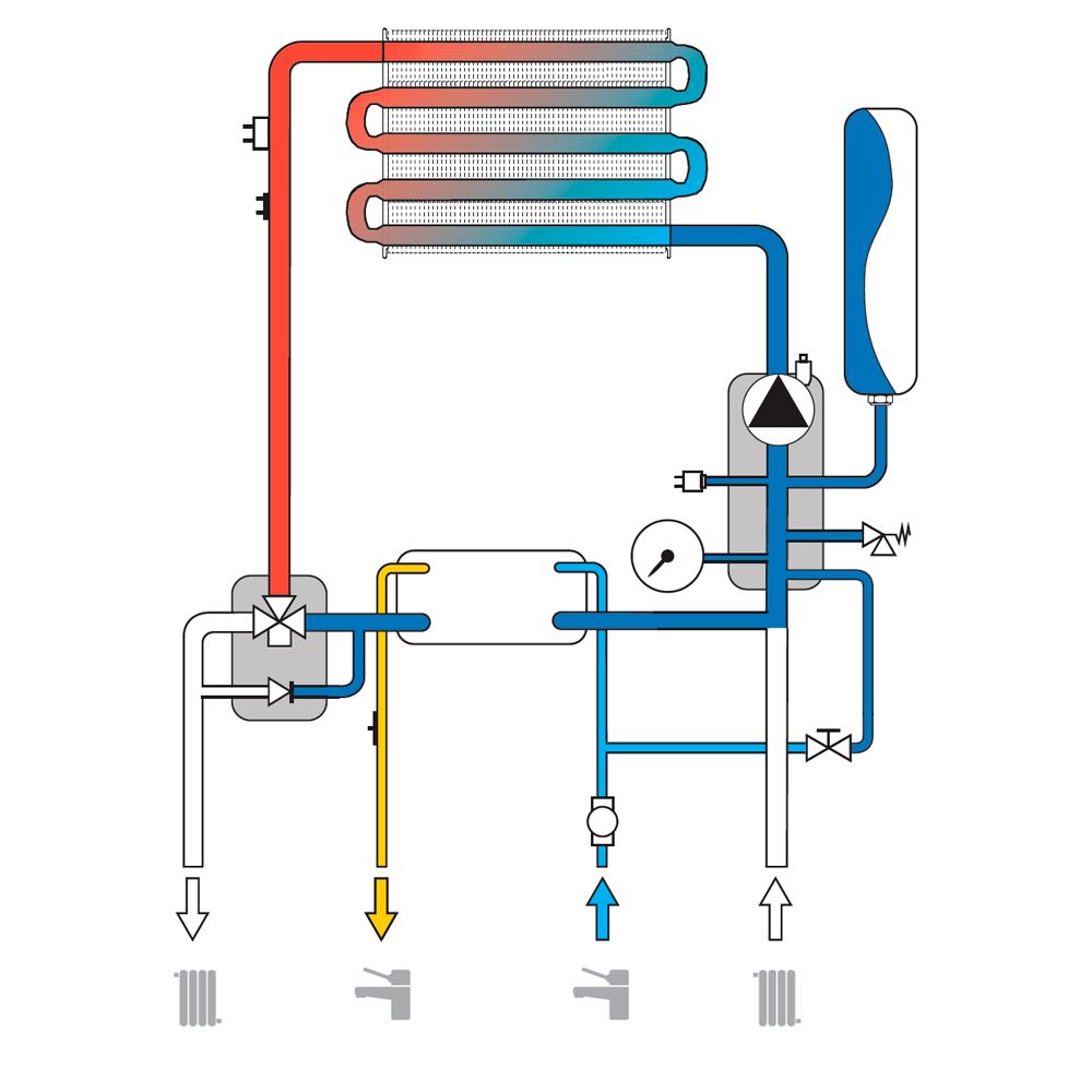 Газовый котел Ferroli Divabel: схема подключения
