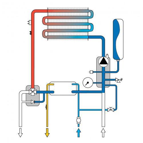 Газовой котел Ferroli Fortuna