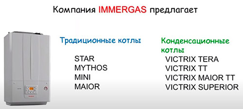 Традиционные и конденсационные котлы Immergas