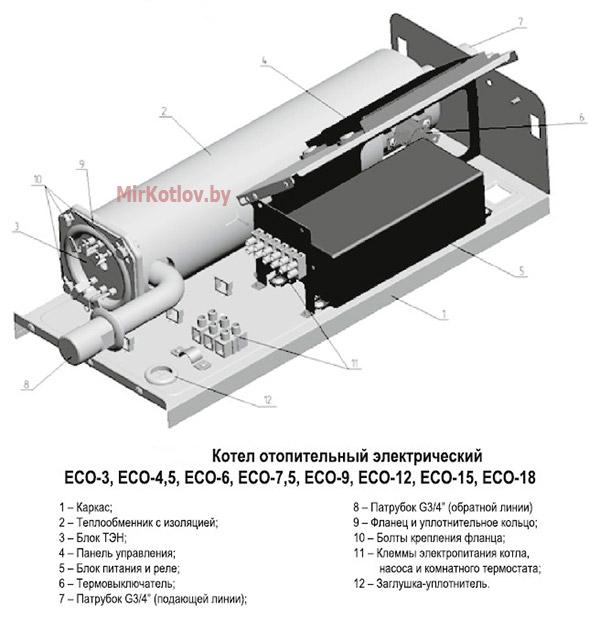 Конструкция электрокотлов Лемакс