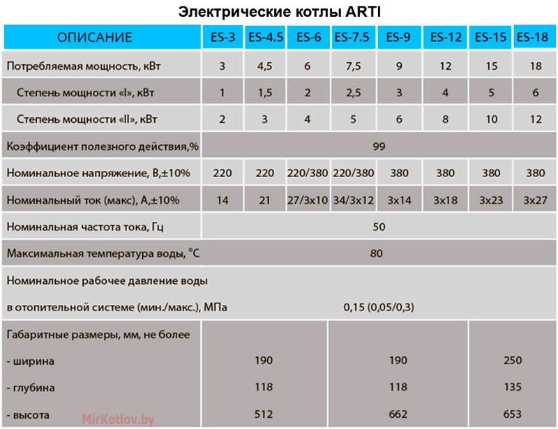 Электрический котел Arti: технические характеристики