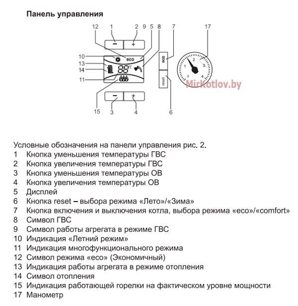 Газовый котел Thermex EuroElite: панель управления