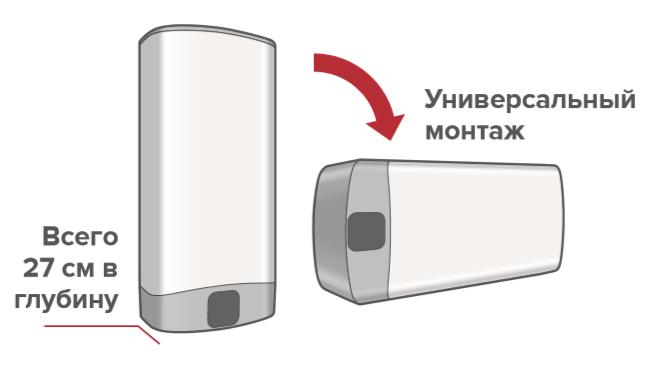 Универсальный монтаж бойлера Аристон