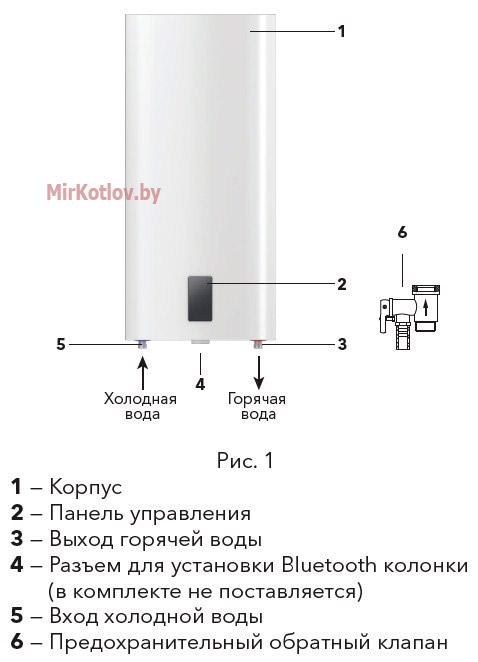 Устройство водонагревателя Electrolux SmartInverter