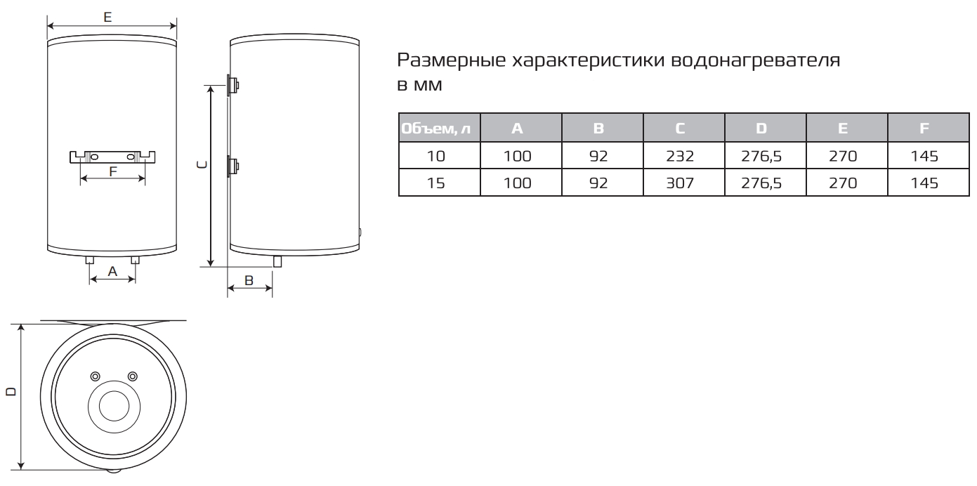 Размеры водонагревателя Royal Clima TinoSS